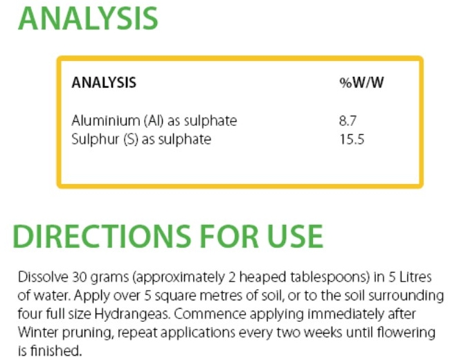 ALUM analysis directions